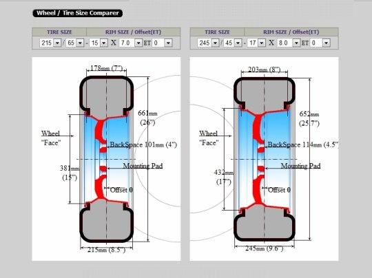 tire width advantages disadvantages 2017 2018 2019 ford price release date reviews. Black Bedroom Furniture Sets. Home Design Ideas